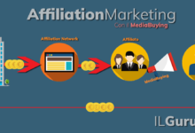 Photo of Guadagna Con l'Affiliate Marketing sfruttando il Media Buying